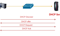 DHCP Starvation attacks